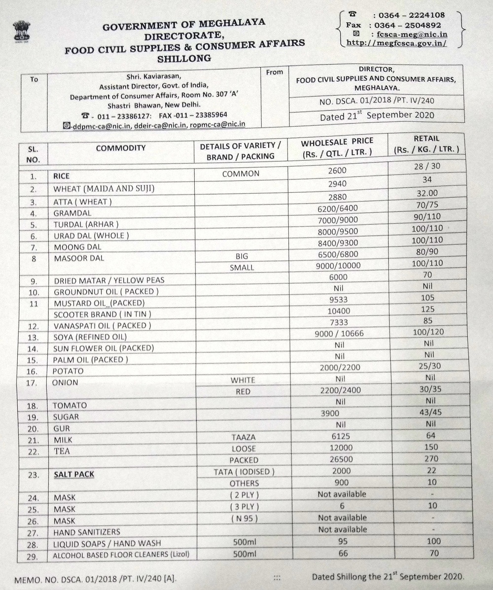 Price List of Essential Commodities as on 21st September, 2020
