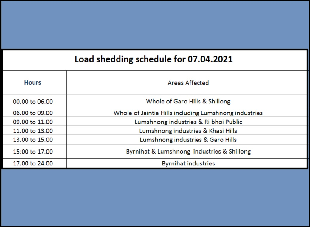 Load shedding to be imposed all over Meghalaya on April 7